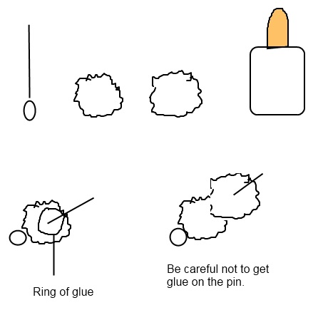 Diagram of the hat pin method for glueing pom poms together.